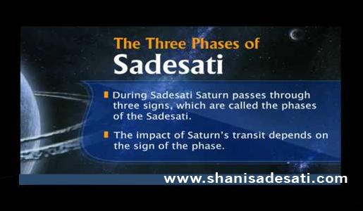 के तीन चरण – Three Steps of Shani Sade Sati and you